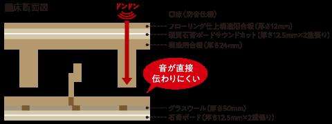設備の図解